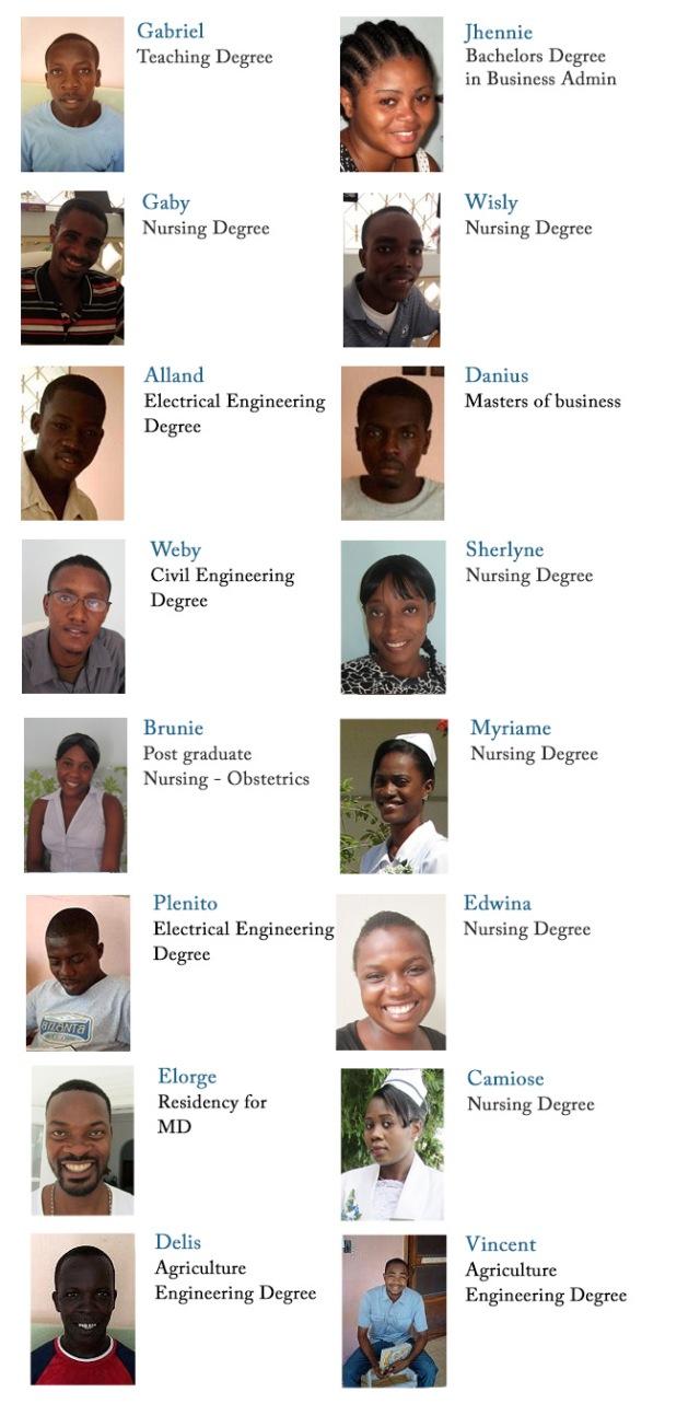 post-graduates